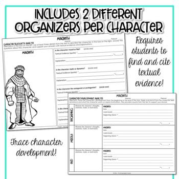 Macbeth Character Analysis Graphic Organizers (William