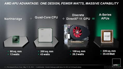 AMD: Llano APUs now official - NotebookCheck