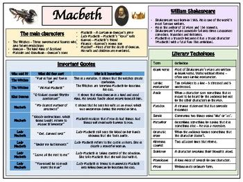 Macbeth - Knowledge Organizer by LikeAnExpert | Teachers