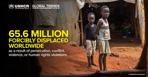 UNHCR Global Trends - -Forced displacement in 2016